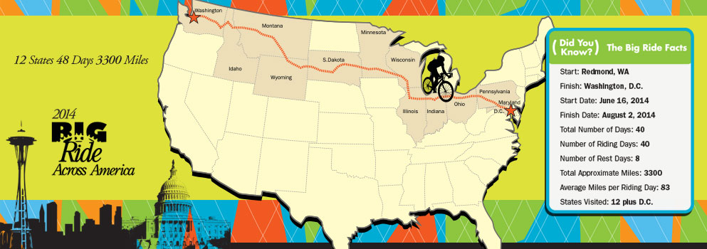 Cathy Rogers Big Ride Across America -First women to ride an electric bicycle across the Country