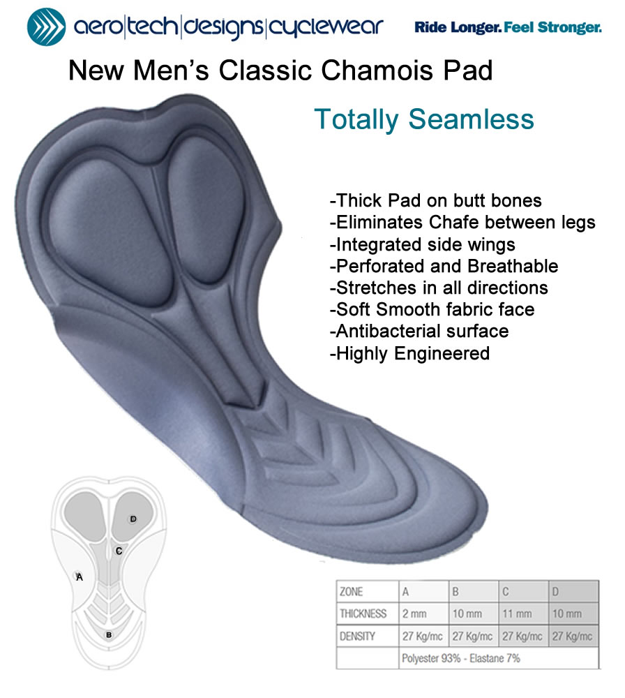 aero tech classic chamois padding for men