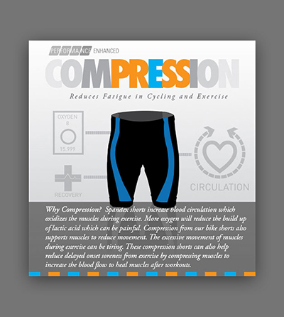 Compression Shorts Reduce Fatigue