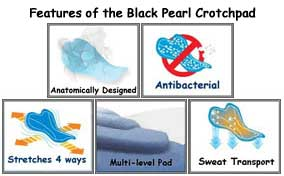 Black Pearl Crotchpads