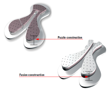 engineered cycling seat pad