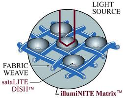illumiNITE matrix with satalite dishes