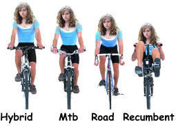 We LOVE all types of bicycle riders